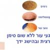 הסרת נקודות חן ונגעי עור בלייזר 5 דברים שחייבים לדעת על הטיפול