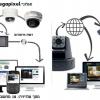 האם כדאי לשדרג למערכת IP? היתרונות והחסרונות של מערכות IP